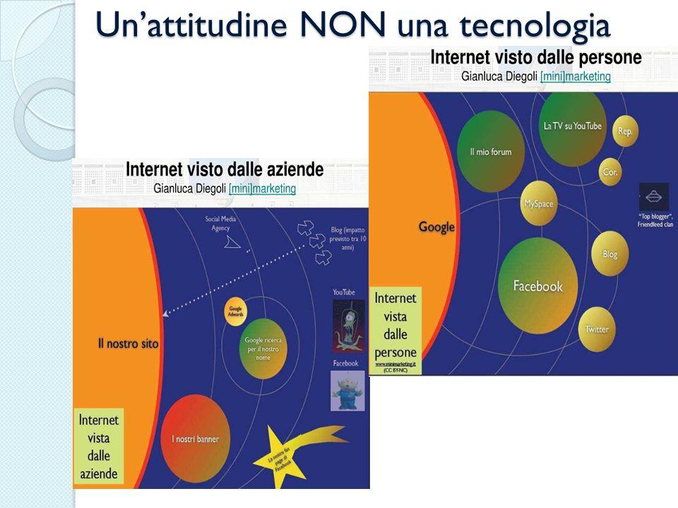 Un'attitudine NON una tecnologia