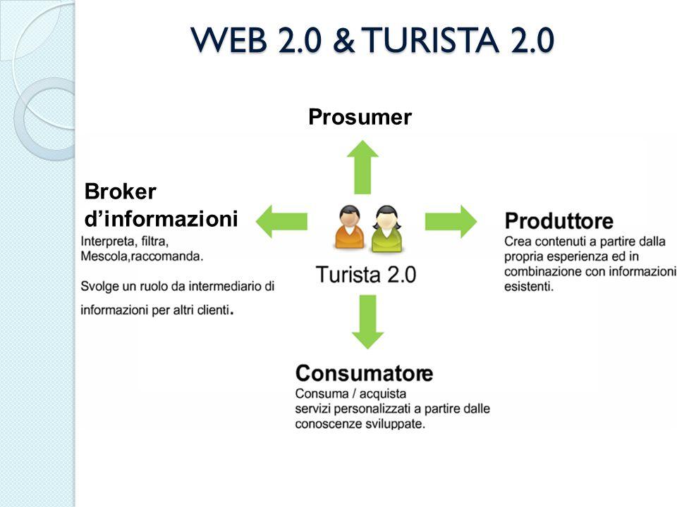 WEB 2.0 & TURISTA 2.0 Prosumer Broker d'informazioni