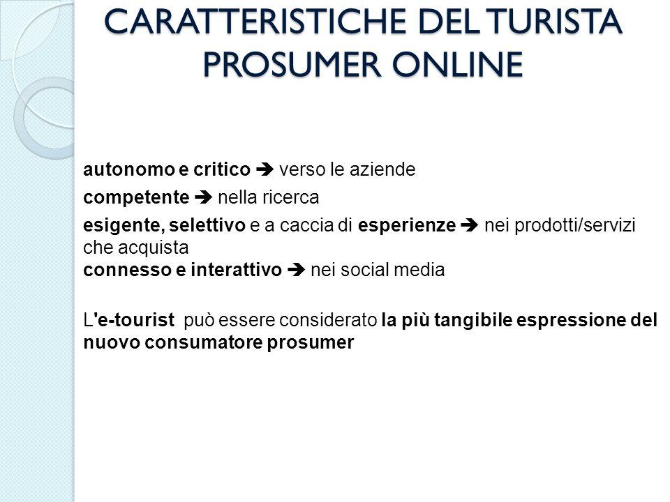 CARATTERISTICHE DEL TURISTA PROSUMER ONLINE