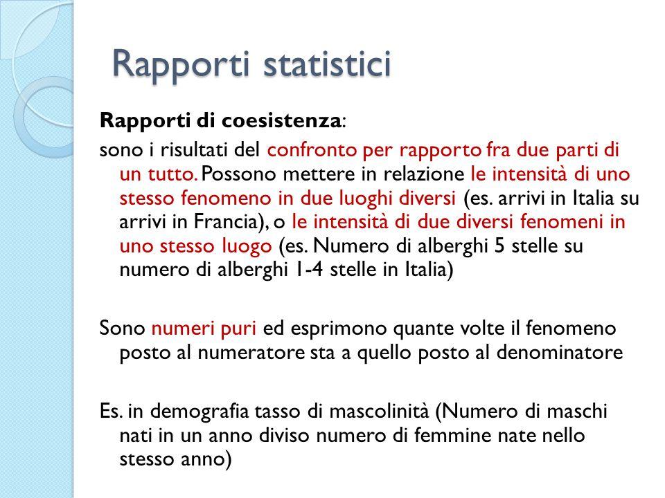 Rapporti statistici