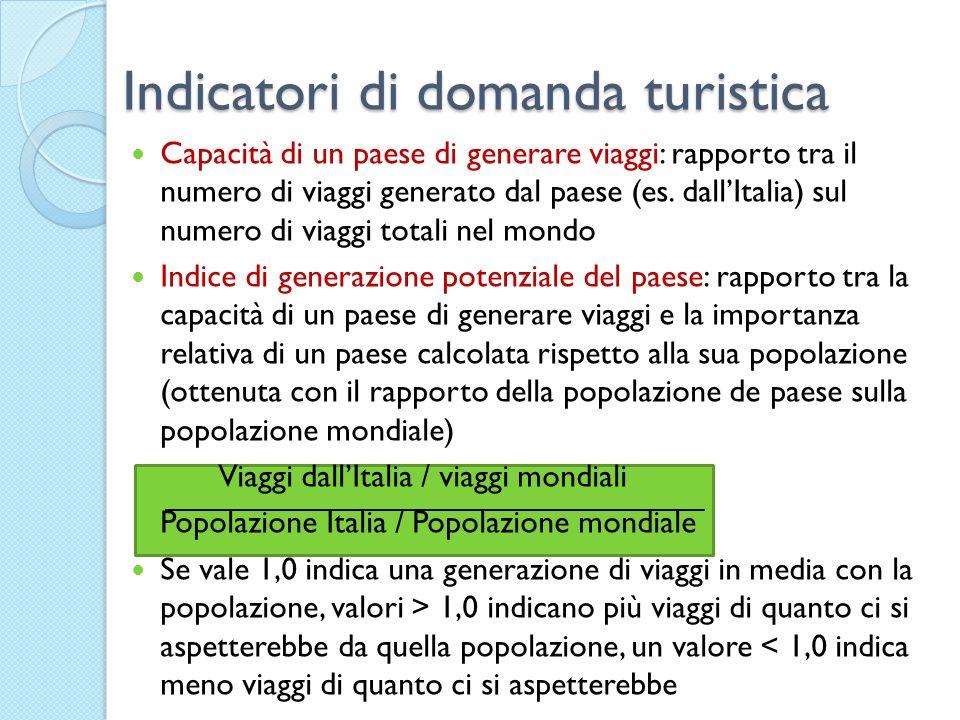 Indicatori di domanda turistica