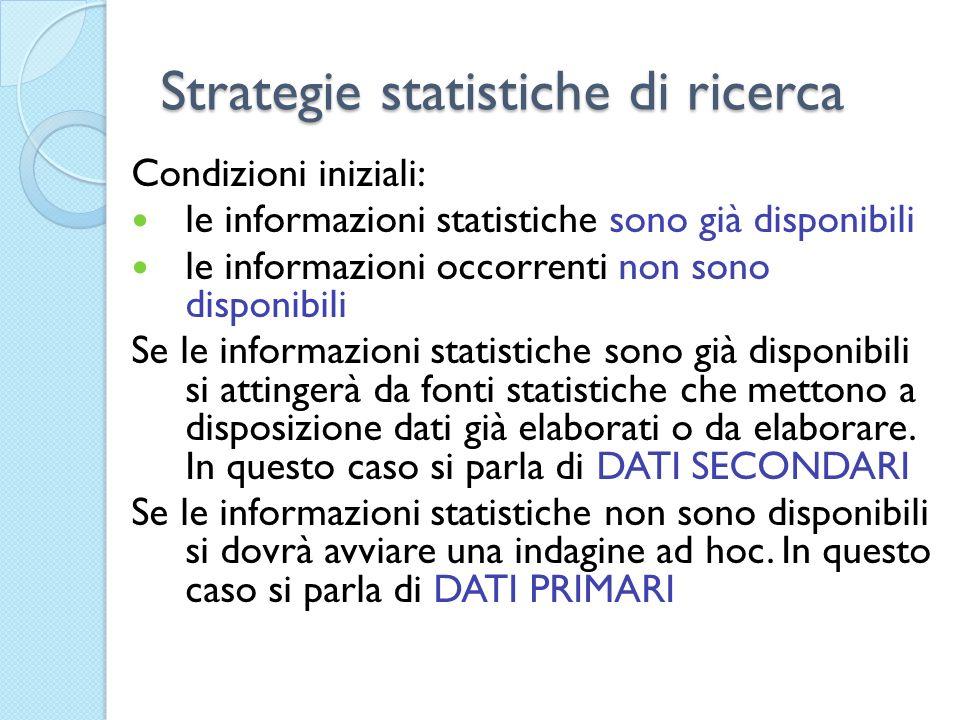 Strategie statistiche di ricerca
