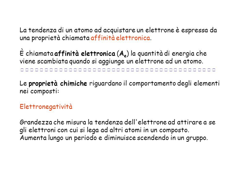 La tendenza di un atomo ad acquistare un elettrone è espressa da una proprietà chiamata affinità elettronica.