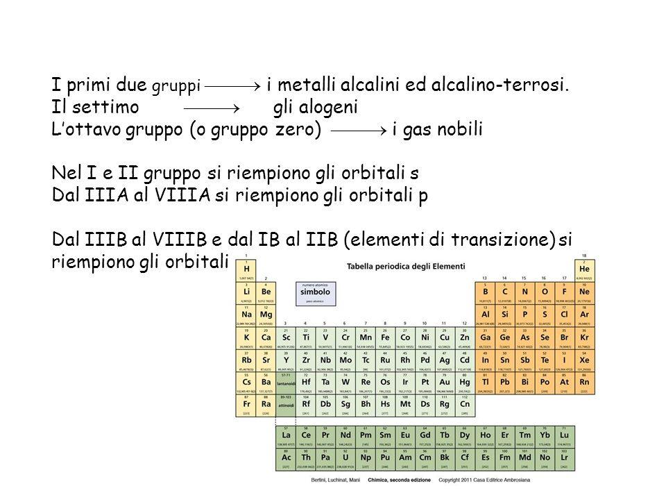 I primi due gruppi  i metalli alcalini ed alcalino-terrosi.