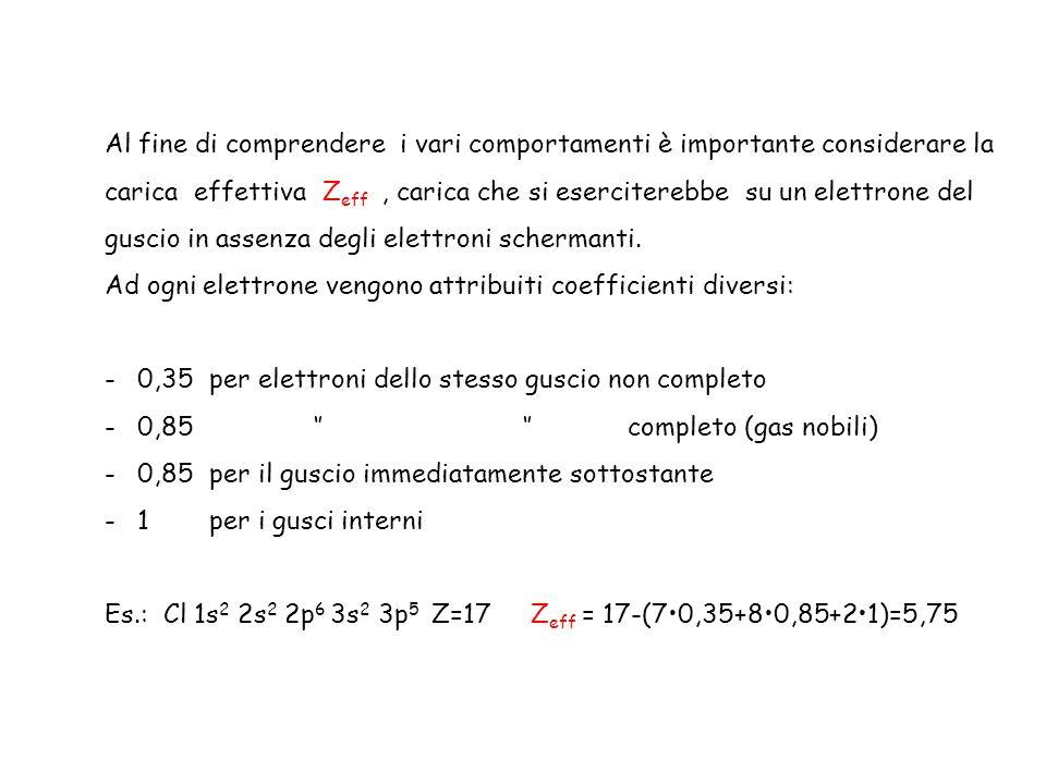 Al fine di comprendere i vari comportamenti è importante considerare la carica effettiva Zeff , carica che si eserciterebbe su un elettrone del guscio in assenza degli elettroni schermanti.