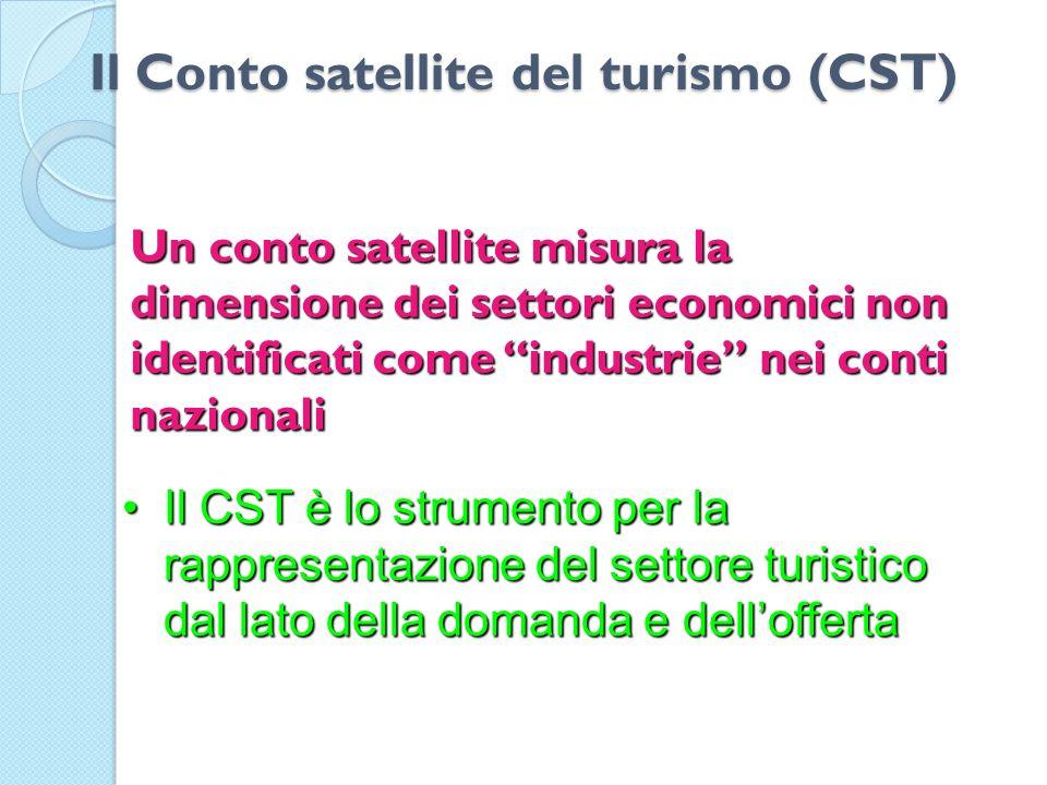 Il Conto satellite del turismo (CST)