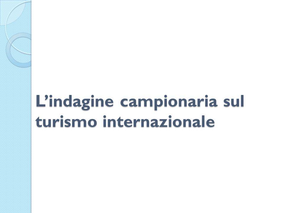 L'indagine campionaria sul turismo internazionale