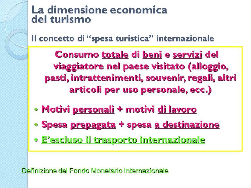 La dimensione economica del turismo Il concetto di spesa turistica internazionale