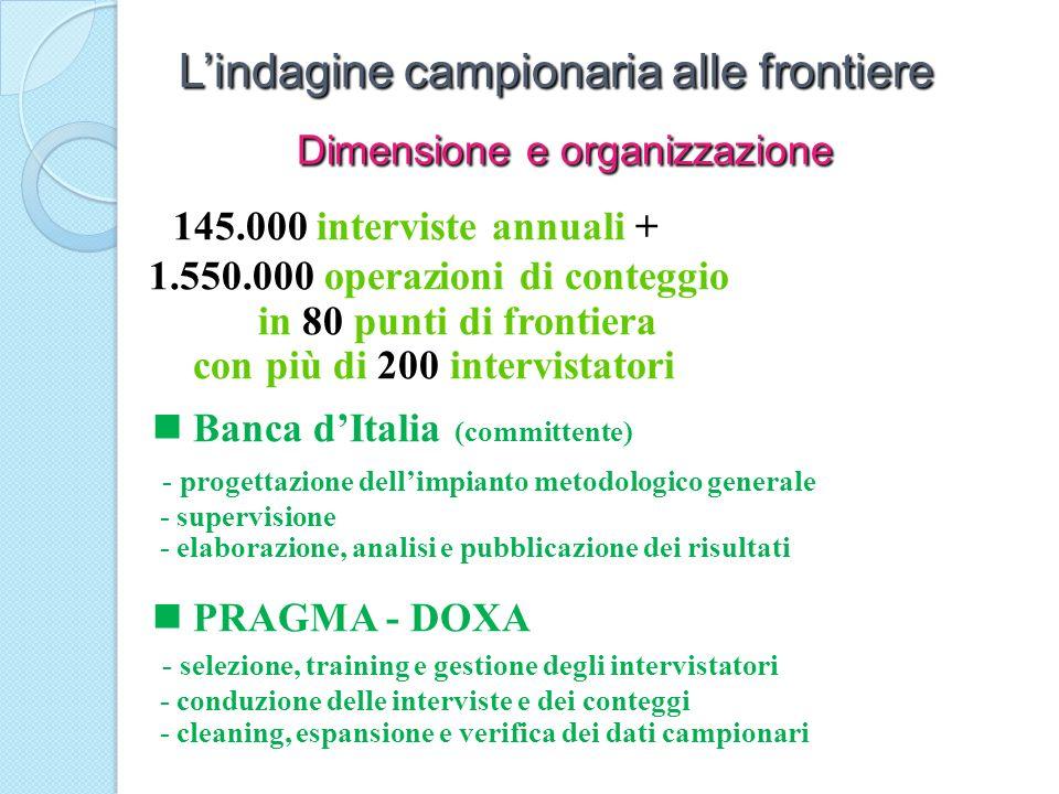L'indagine campionaria alle frontiere Dimensione e organizzazione