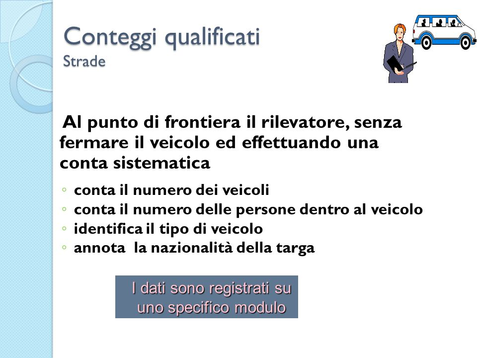 Conteggi qualificati Strade