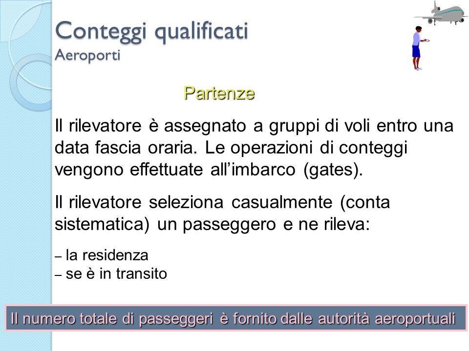 Conteggi qualificati Aeroporti