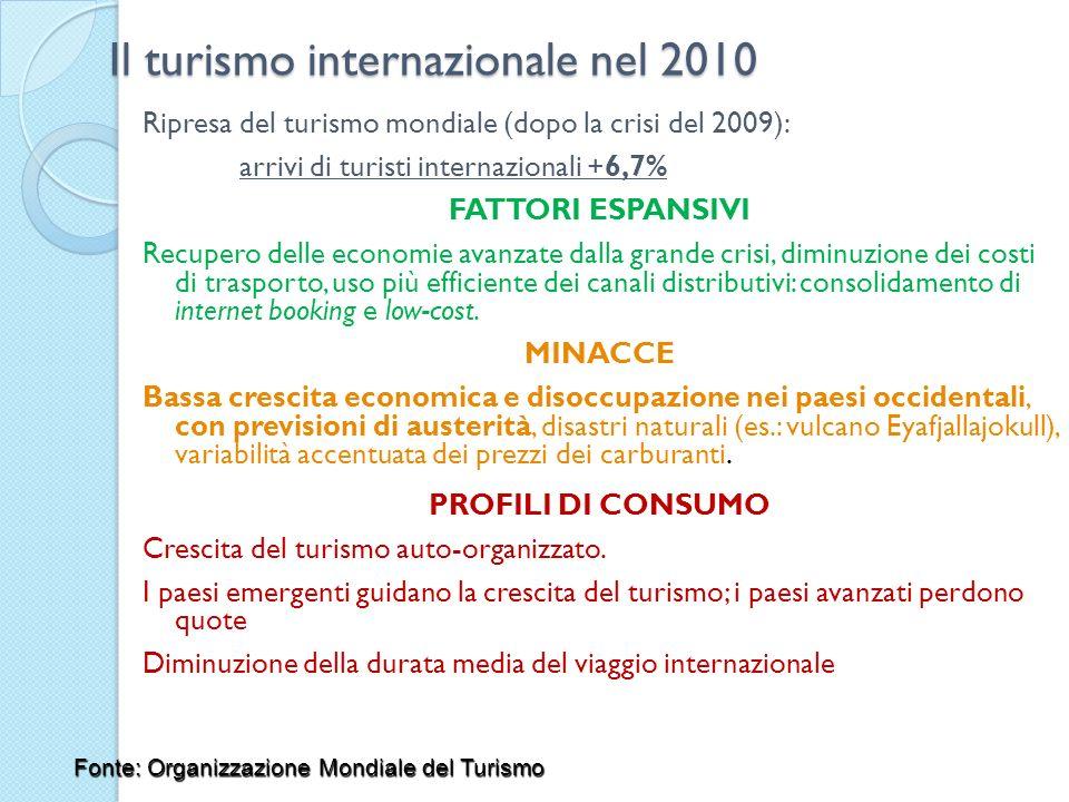 Il turismo internazionale nel 2010