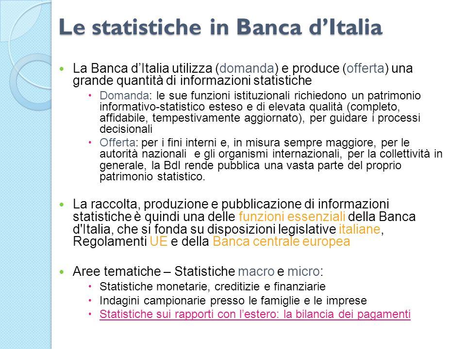 Le statistiche in Banca d'Italia