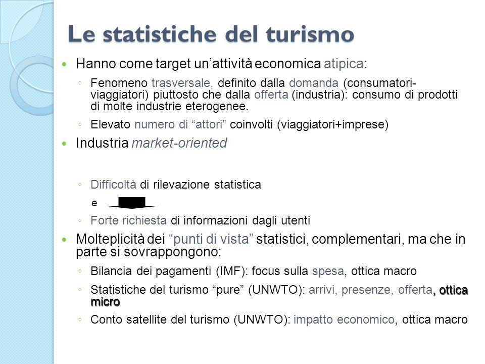 Le statistiche del turismo