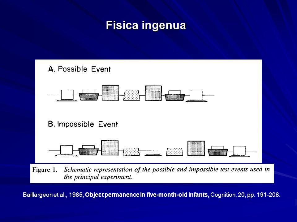 Fisica ingenua Baillargeon et al., 1985, Object permanence in five-month-old infants, Cognition, 20, pp.