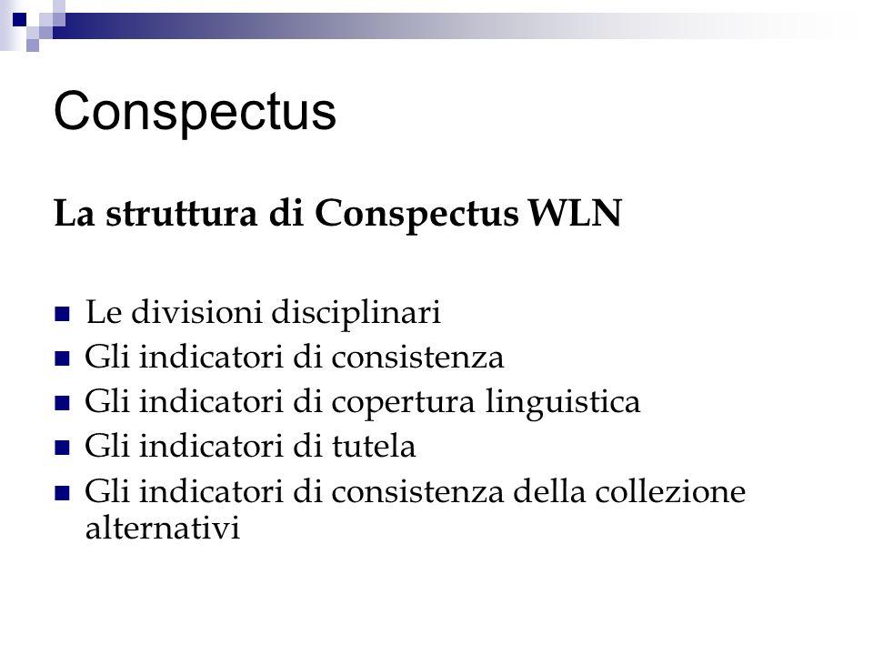 Conspectus La struttura di Conspectus WLN Le divisioni disciplinari
