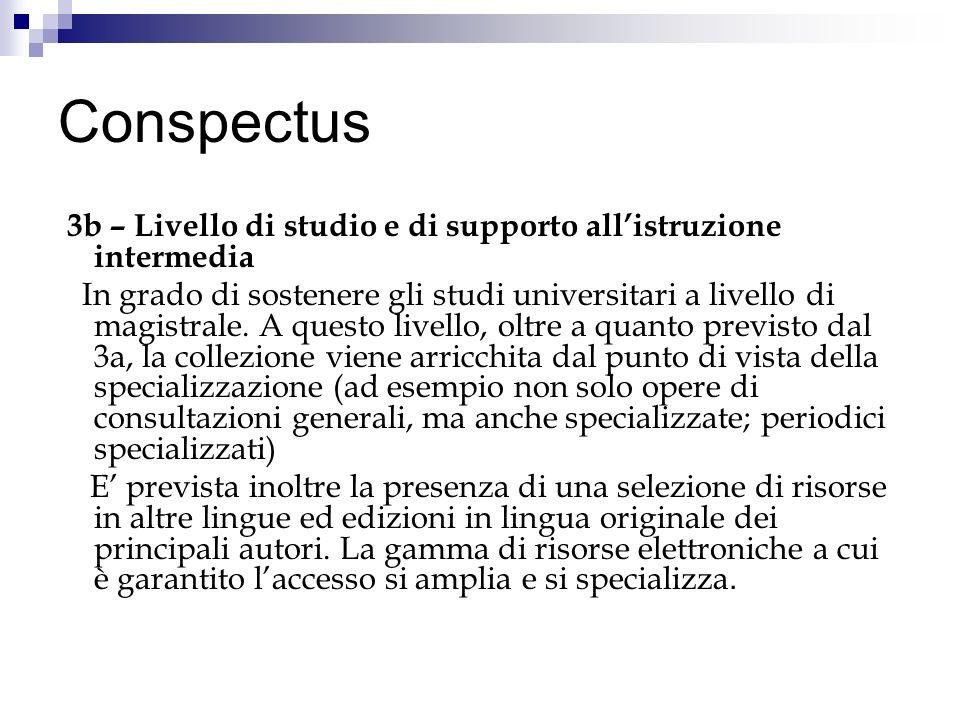Conspectus 3b – Livello di studio e di supporto all'istruzione intermedia.