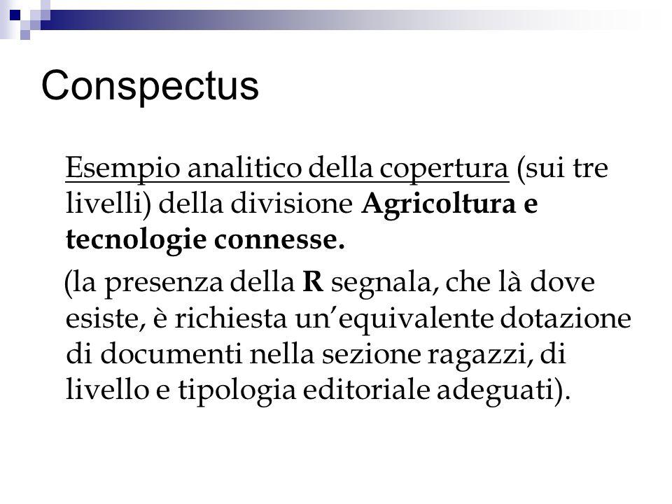 Conspectus Esempio analitico della copertura (sui tre livelli) della divisione Agricoltura e tecnologie connesse.