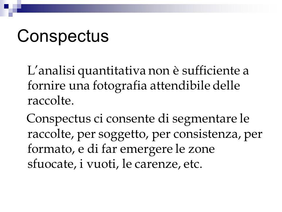 Conspectus L'analisi quantitativa non è sufficiente a fornire una fotografia attendibile delle raccolte.