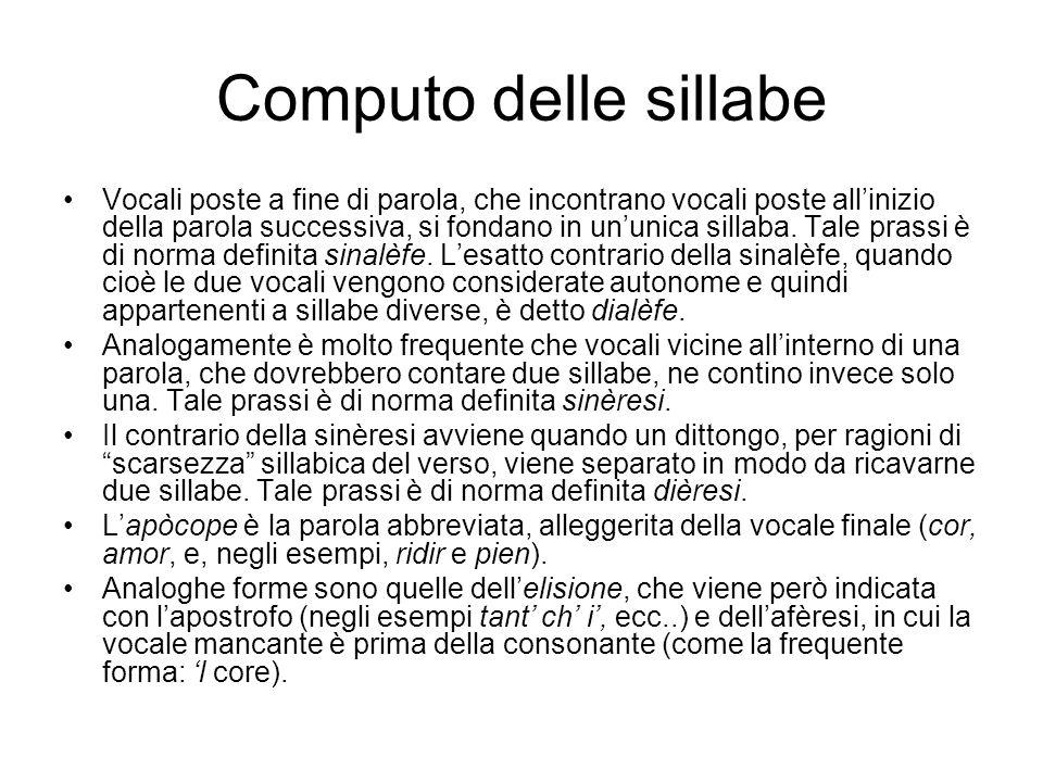 Computo delle sillabe