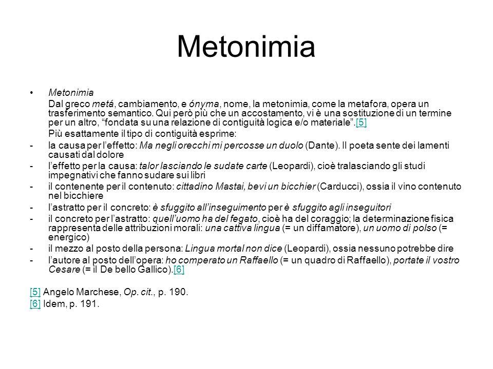 Metonimia Metonimia.