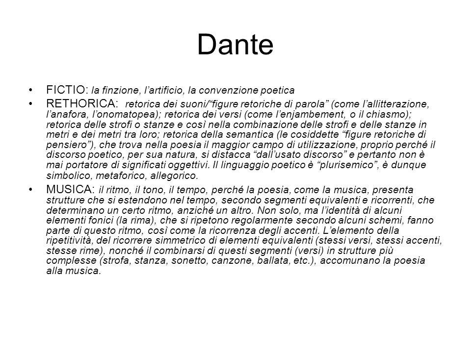 Dante FICTIO: la finzione, l'artificio, la convenzione poetica