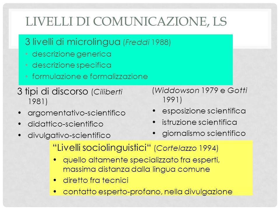 Livelli di comunicazione, LS