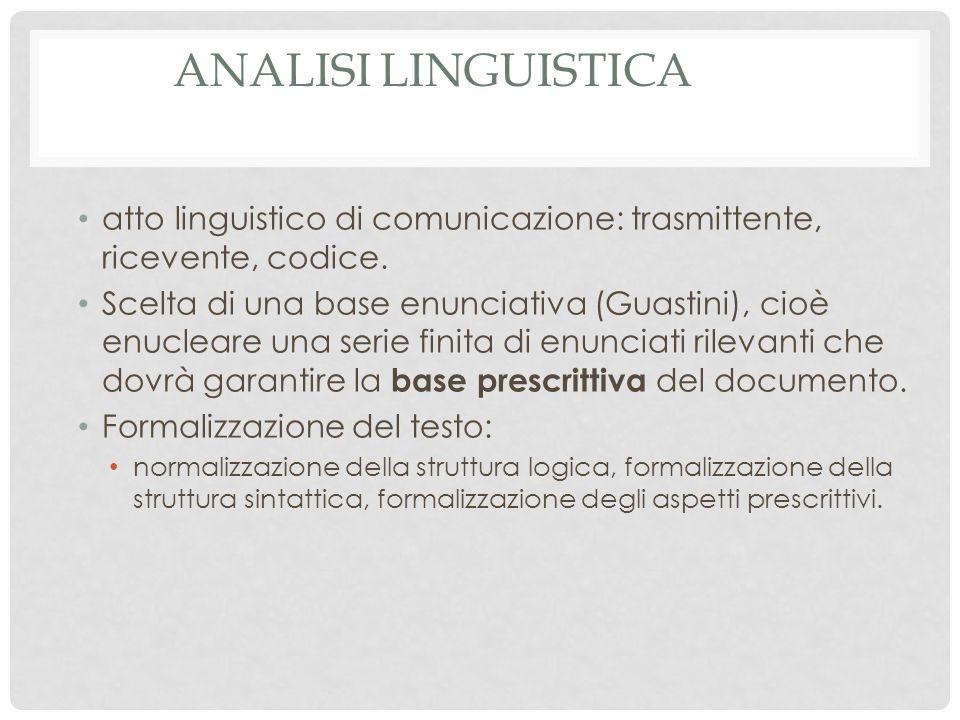 Analisi linguistica atto linguistico di comunicazione: trasmittente, ricevente, codice.