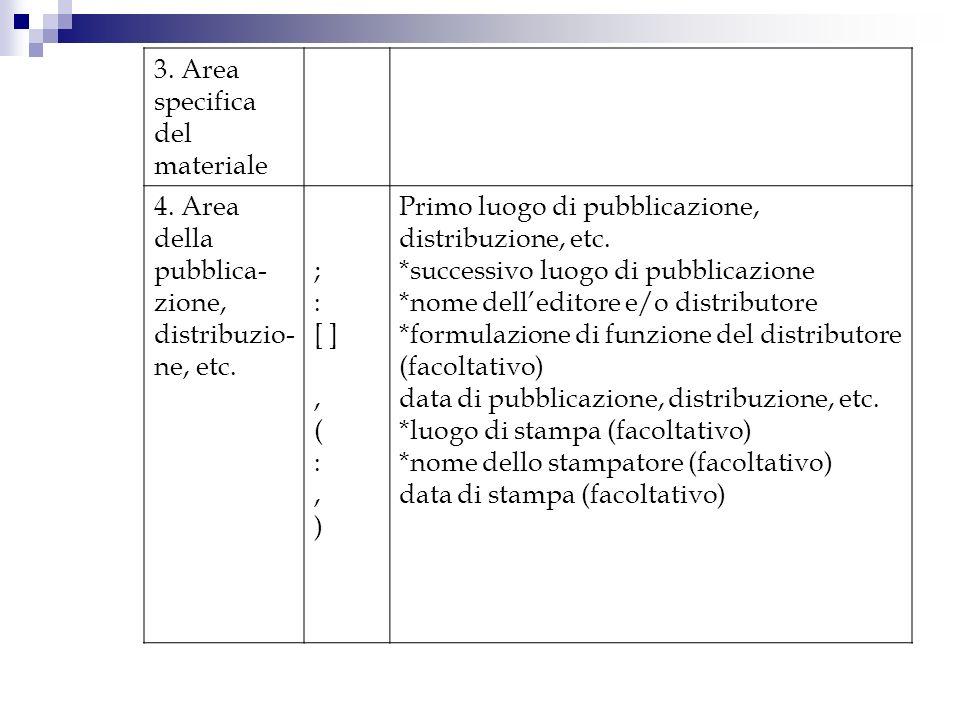 3. Area specifica del materiale