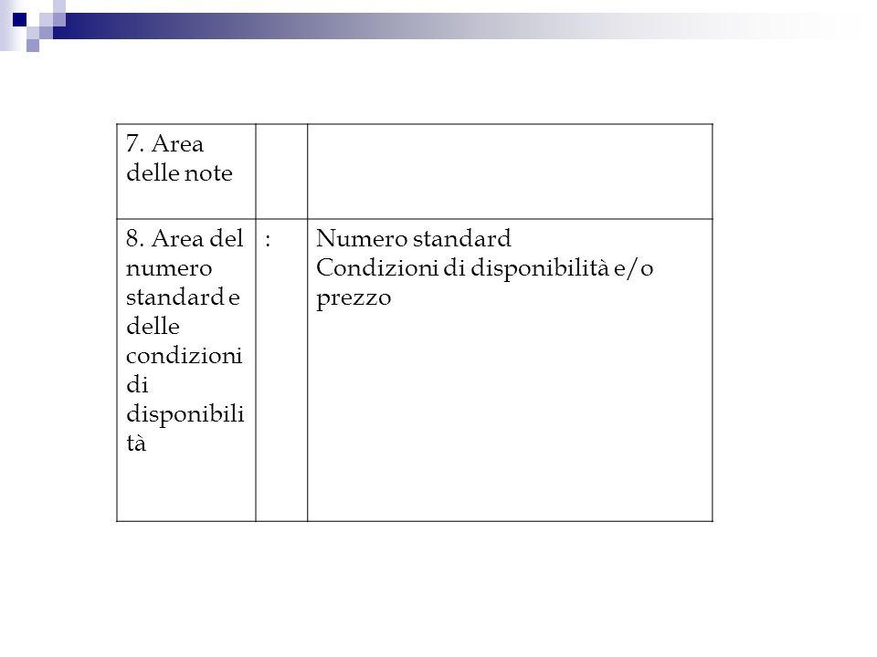 7. Area delle note 8. Area del numero standard e delle condizioni di disponibilità. : Numero standard.