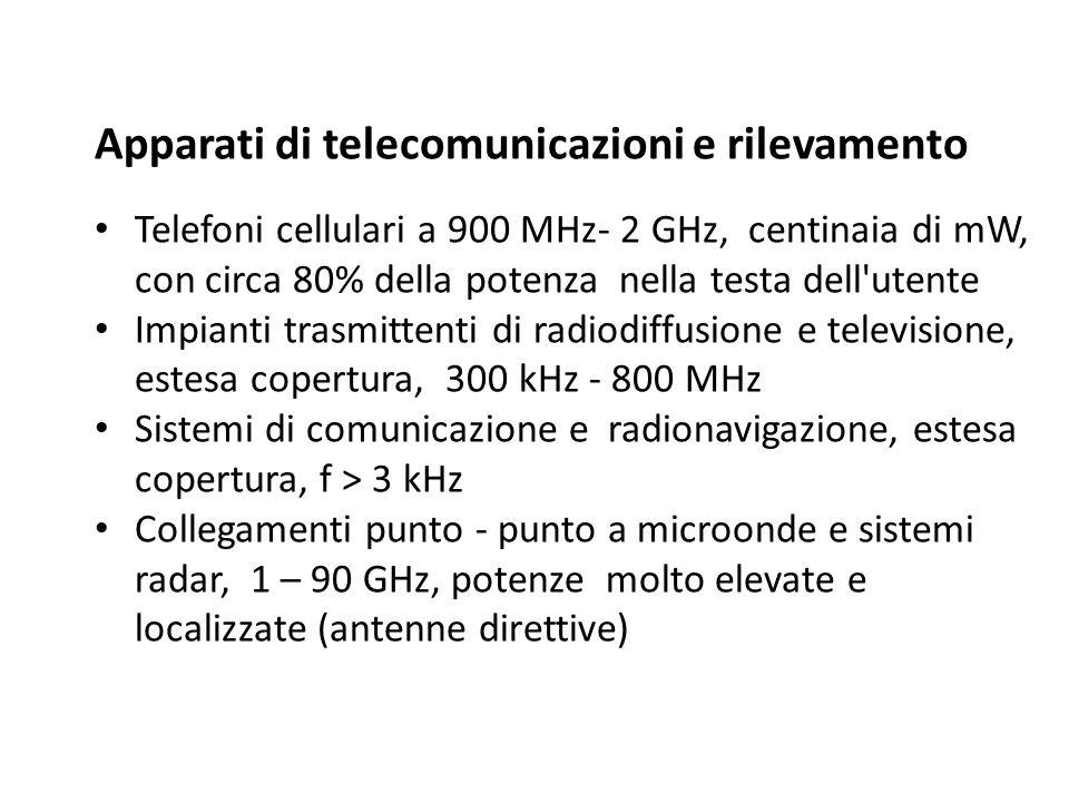 Apparati di telecomunicazioni e rilevamento