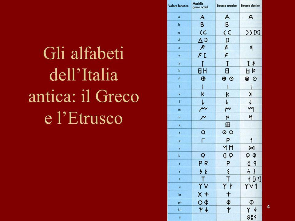 Gli alfabeti dell'Italia antica: il Greco e l'Etrusco