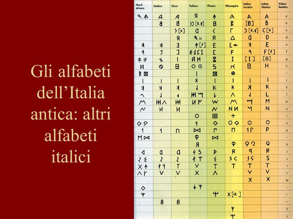 Gli alfabeti dell'Italia antica: altri alfabeti italici