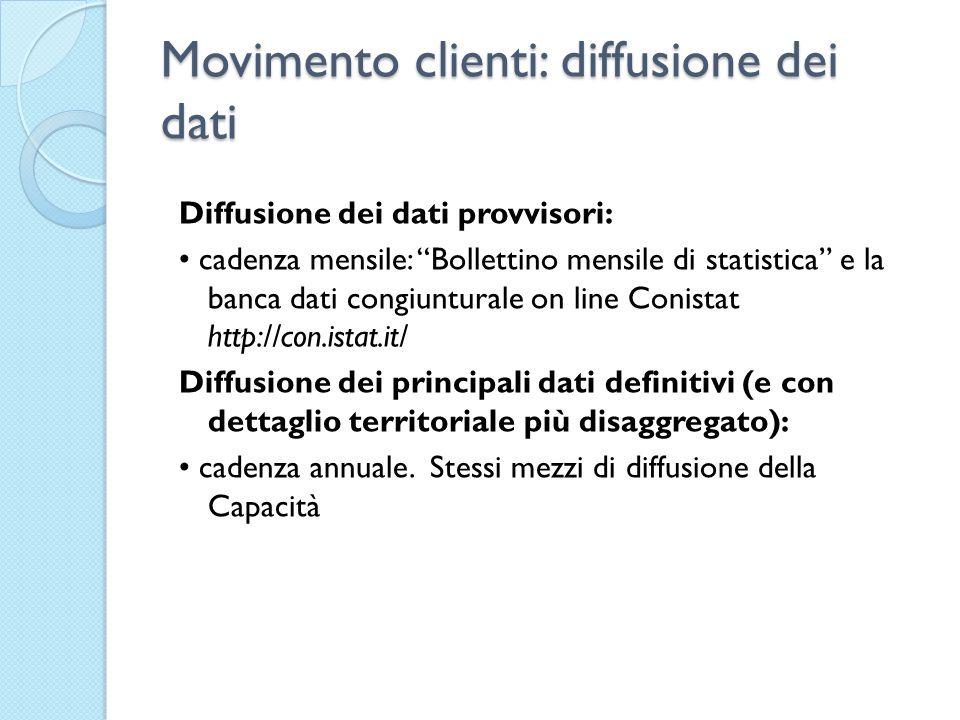 Movimento clienti: diffusione dei dati