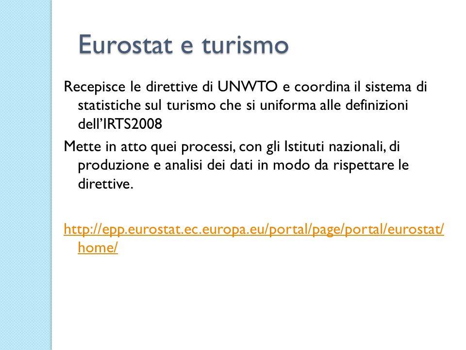 Eurostat e turismo