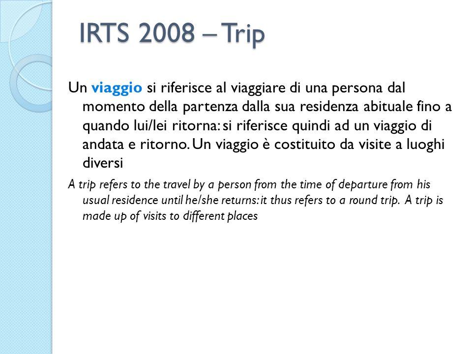 IRTS 2008 – Trip