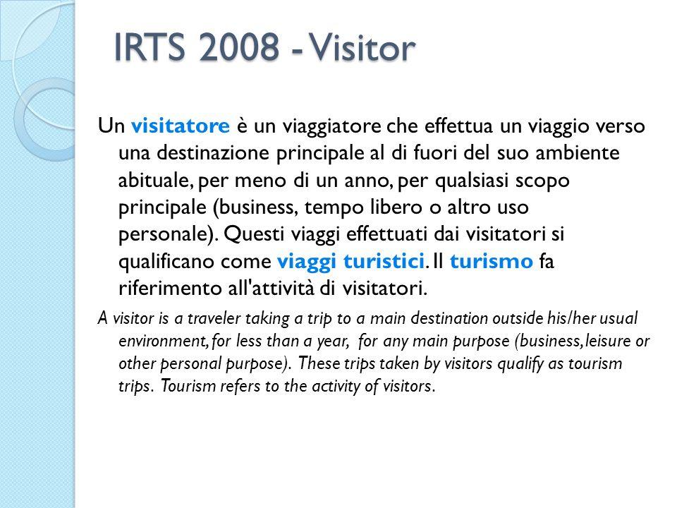 IRTS 2008 - Visitor