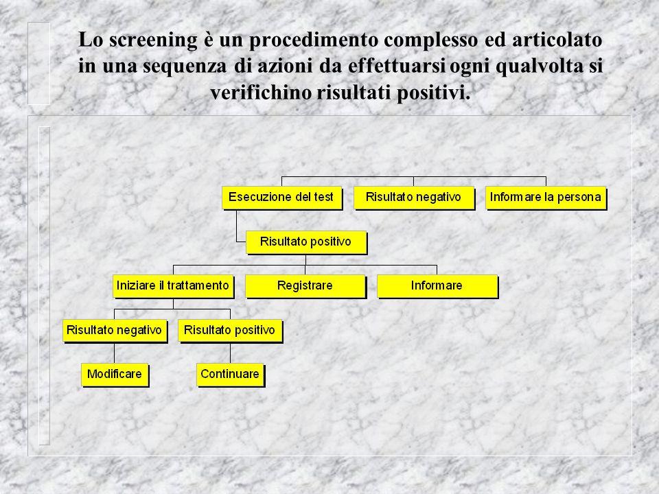 Lo screening è un procedimento complesso ed articolato in una sequenza di azioni da effettuarsi ogni qualvolta si verifichino risultati positivi.