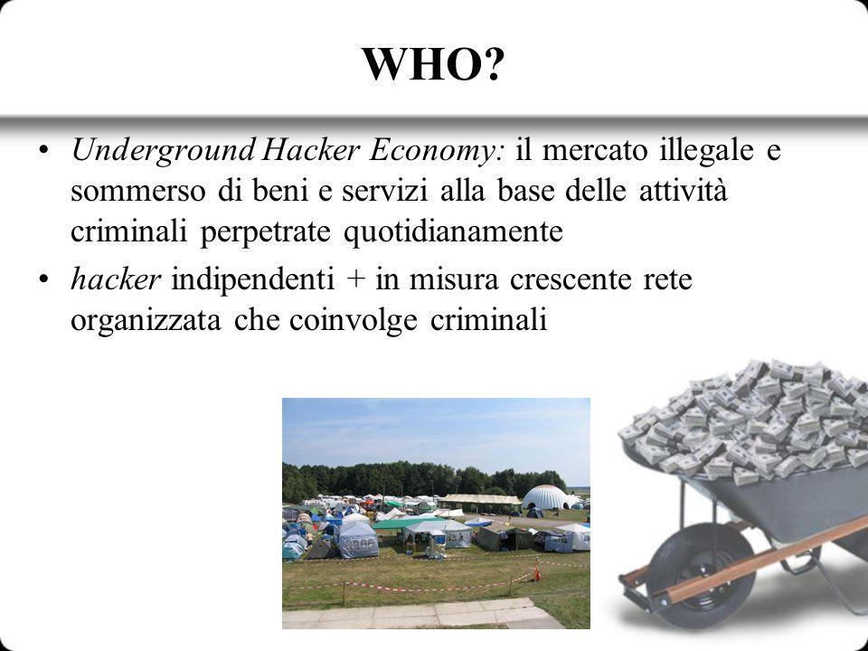 WHO Underground Hacker Economy: il mercato illegale e sommerso di beni e servizi alla base delle attività criminali perpetrate quotidianamente.