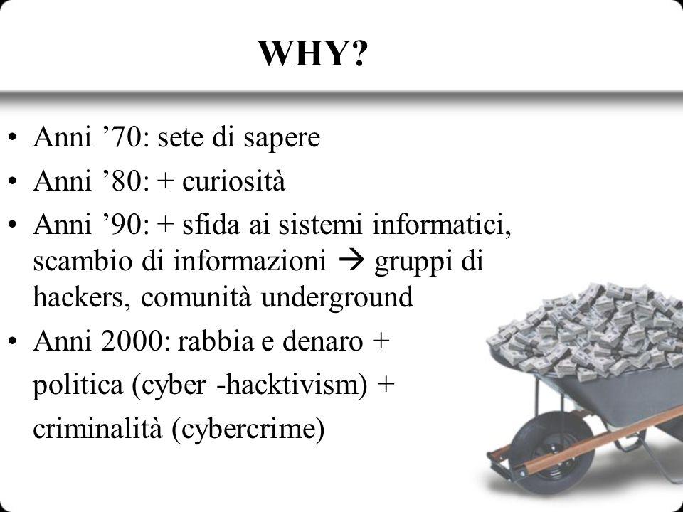 WHY Anni '70: sete di sapere Anni '80: + curiosità