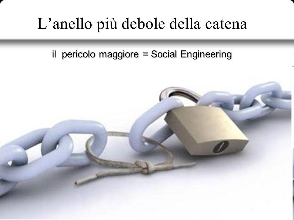 L'anello più debole della catena