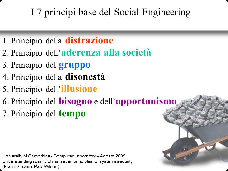 I 7 principi base del Social Engineering
