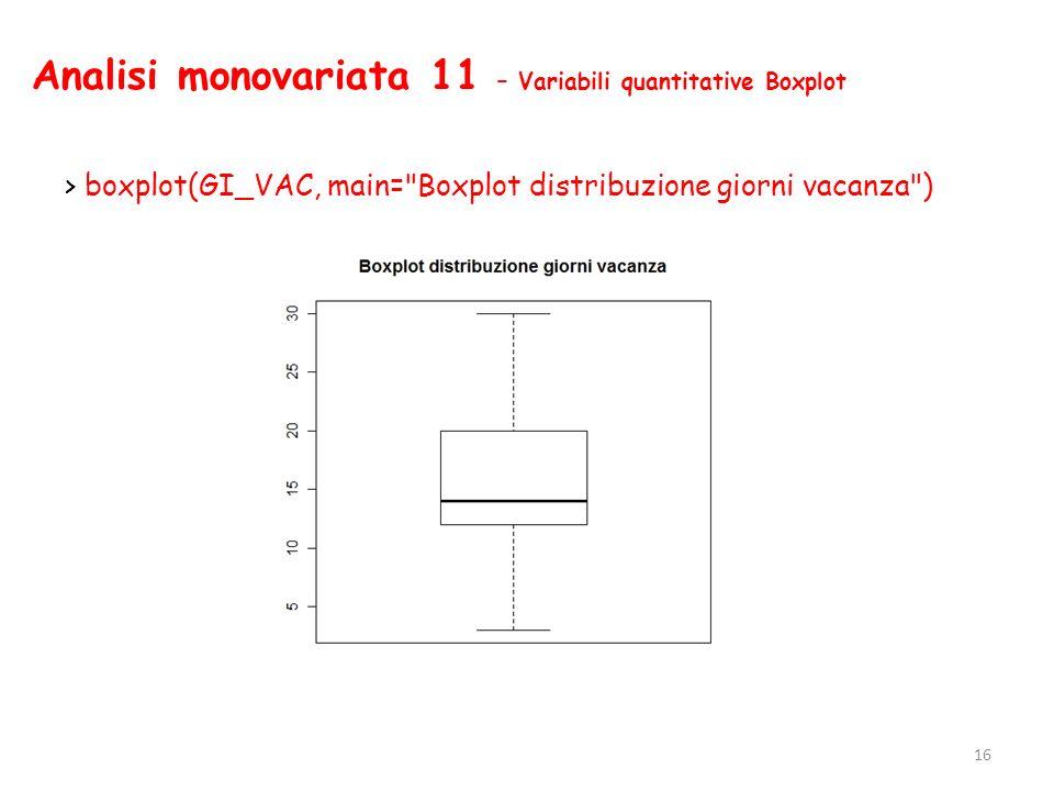 Analisi monovariata 11 – Variabili quantitative Boxplot