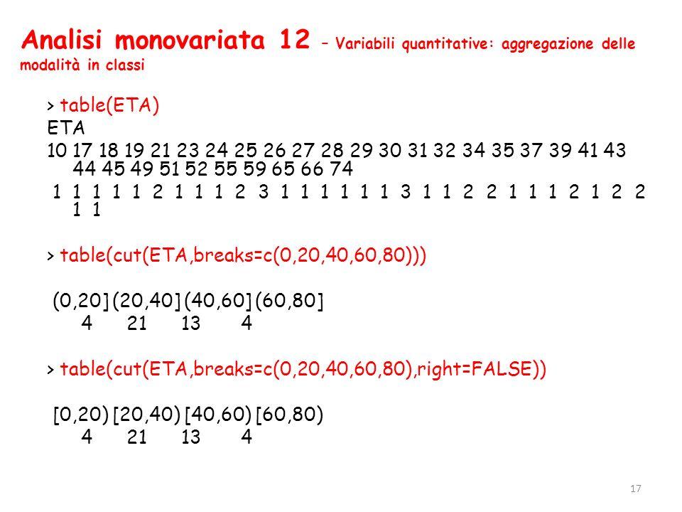 Analisi monovariata 12 – Variabili quantitative: aggregazione delle modalità in classi
