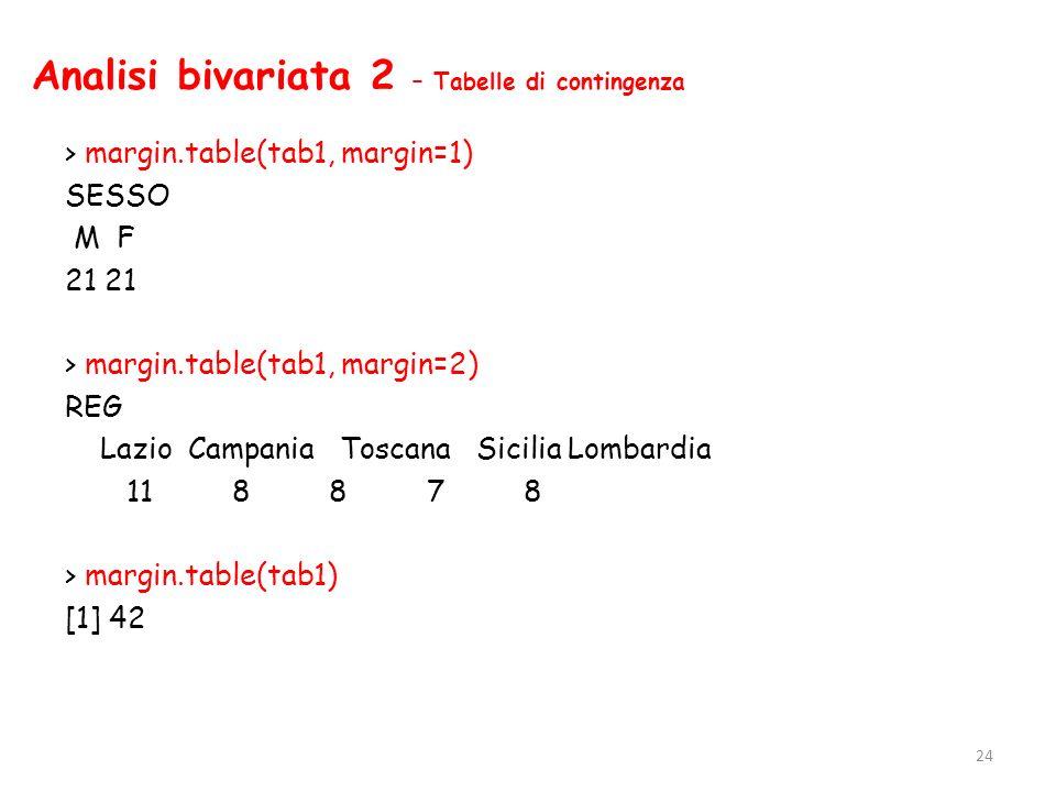 Analisi bivariata 2 – Tabelle di contingenza