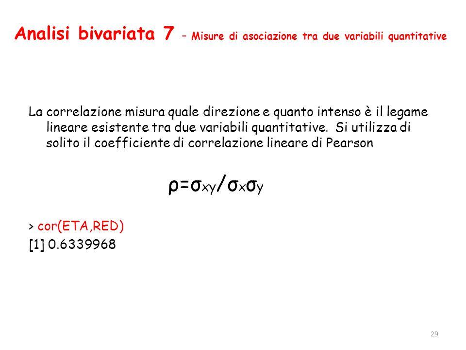 Analisi bivariata 7 – Misure di asociazione tra due variabili quantitative