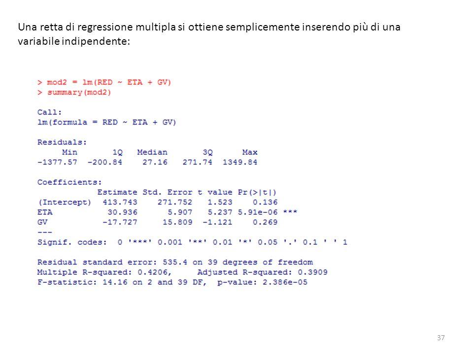 Una retta di regressione multipla si ottiene semplicemente inserendo più di una variabile indipendente: