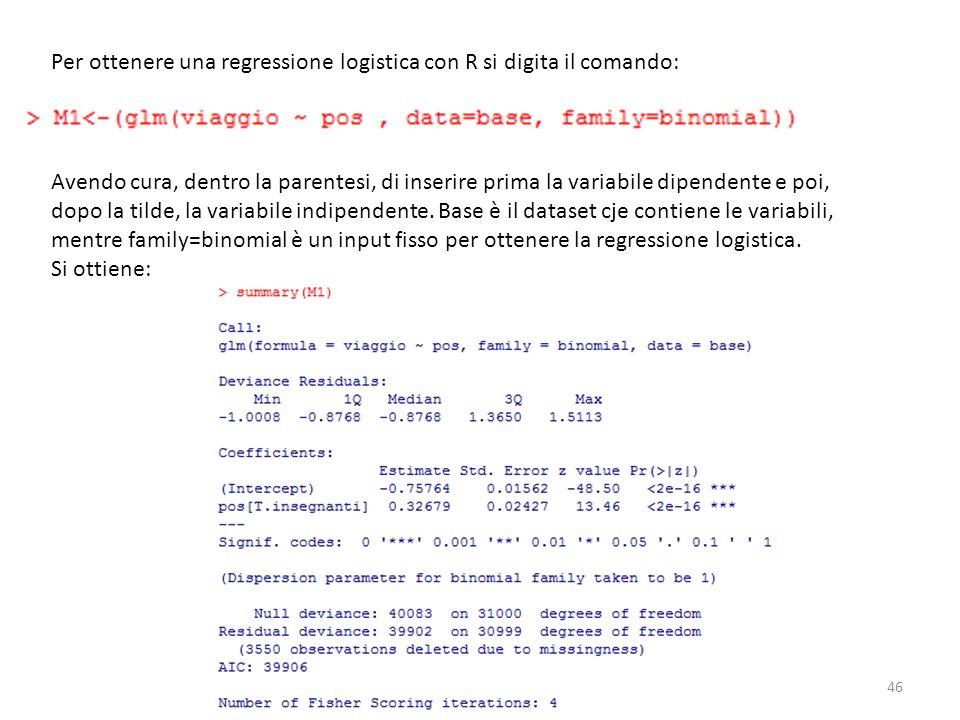 Per ottenere una regressione logistica con R si digita il comando: