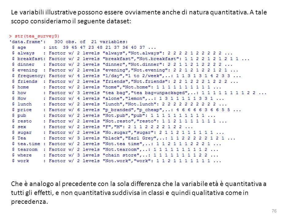 Le variabili illustrative possono essere ovviamente anche di natura quantitativa. A tale scopo consideriamo il seguente dataset: