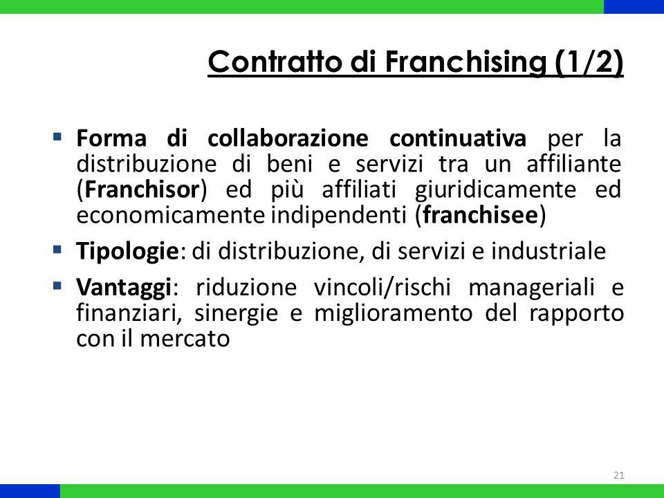 Contratto di Franchising (1/2)
